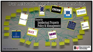 cippm-our-network