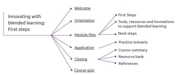 epigeum-structure