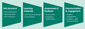 FLIE Digital pedagogies Framework themes image
