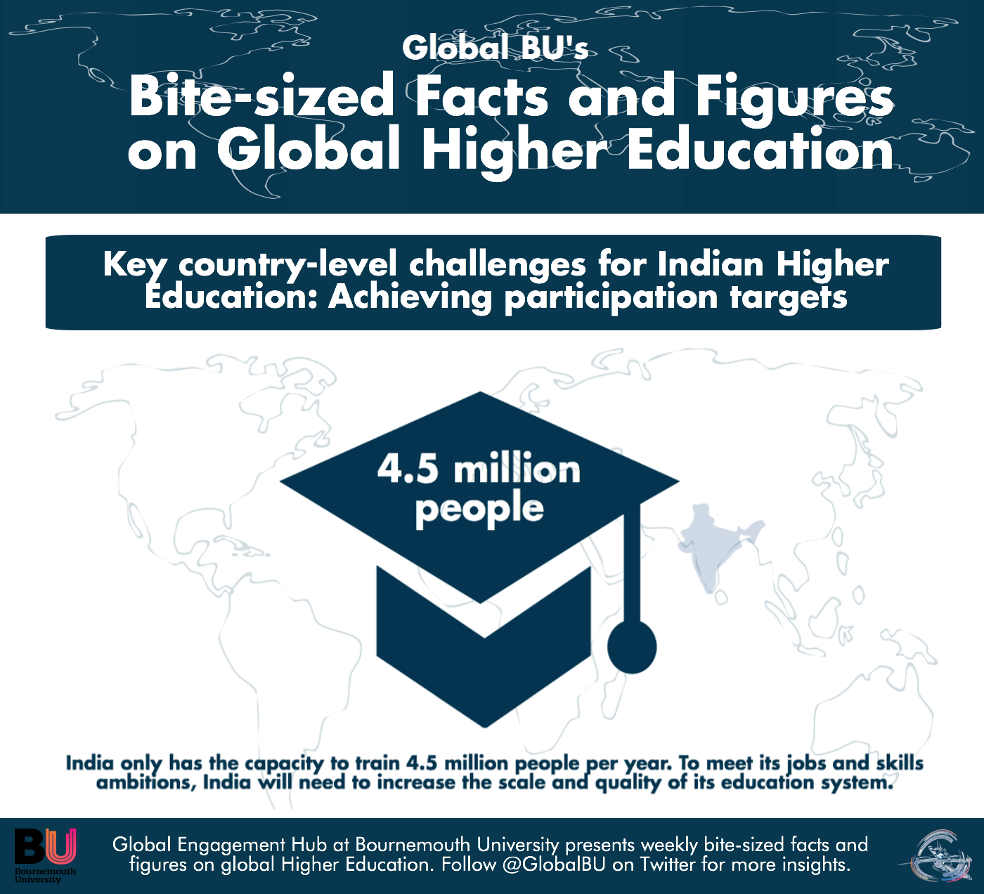 Global BUzz | Infographics